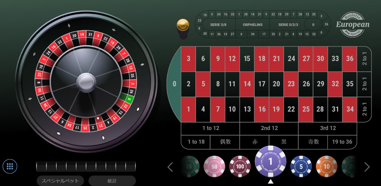 テーブルゲーム(RNG)