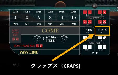 クラップスの賭け方