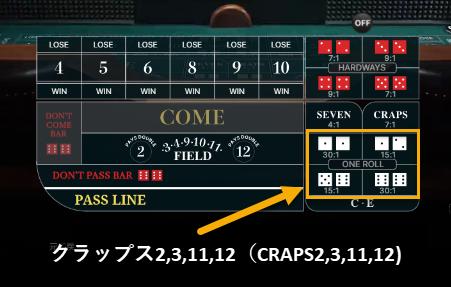 クラップス2~12の賭け方