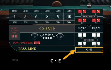 C・Eの賭け方