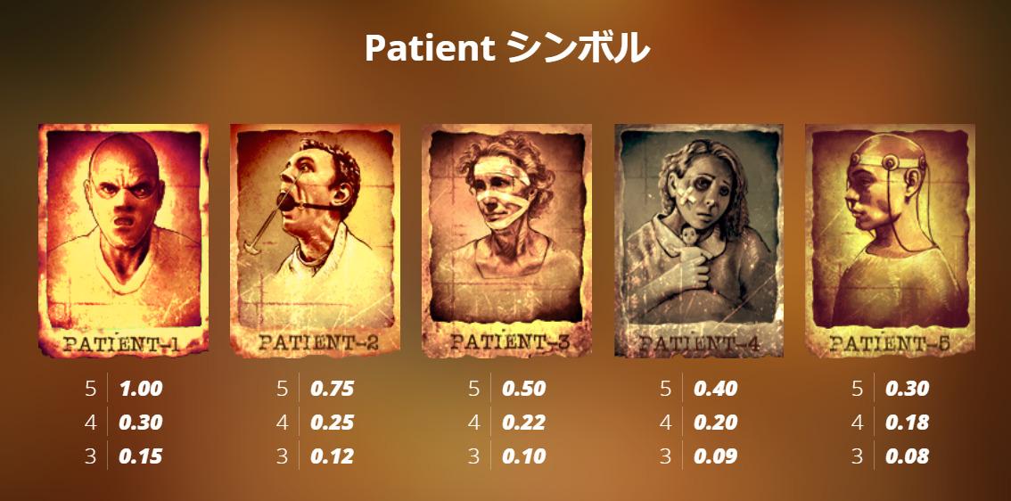 Patientシンボル ペイアウト