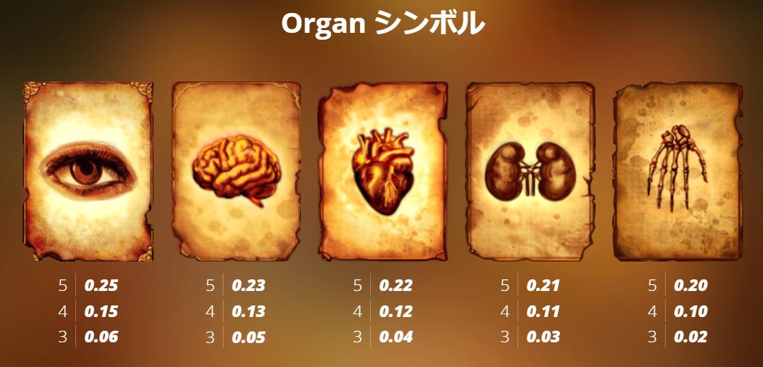 Organシンボル ペイアウト